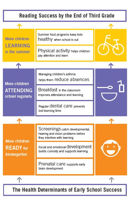 healthyreadersinfographic